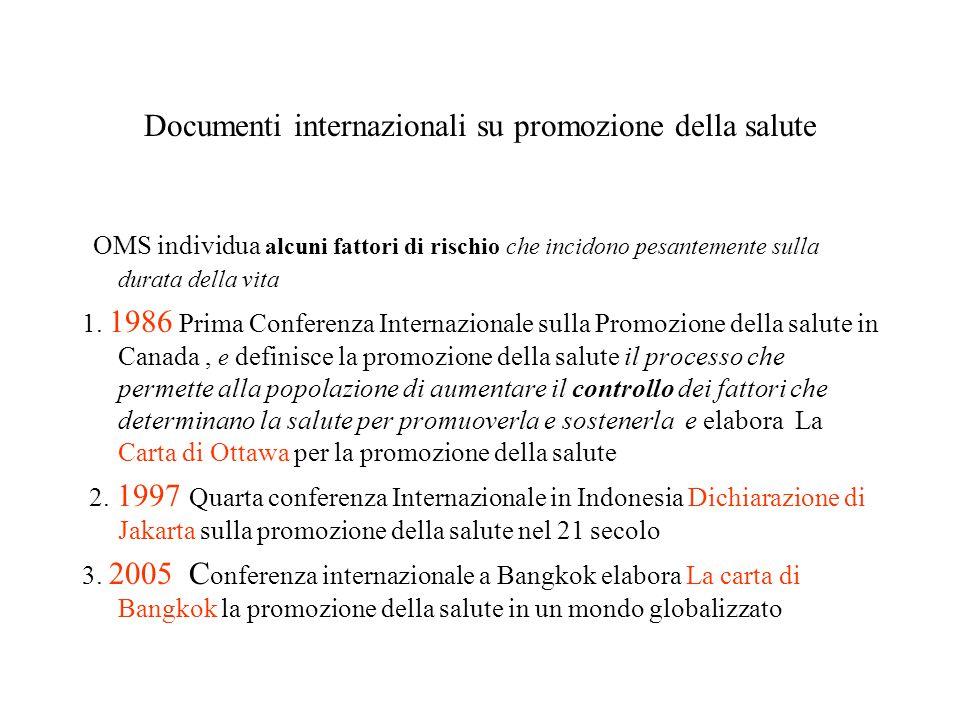 Documenti internazionali su promozione della salute
