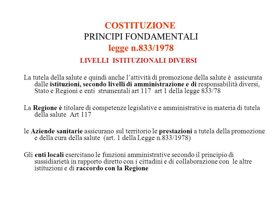 COSTITUZIONE PRINCIPI FONDAMENTALI legge n.833/1978