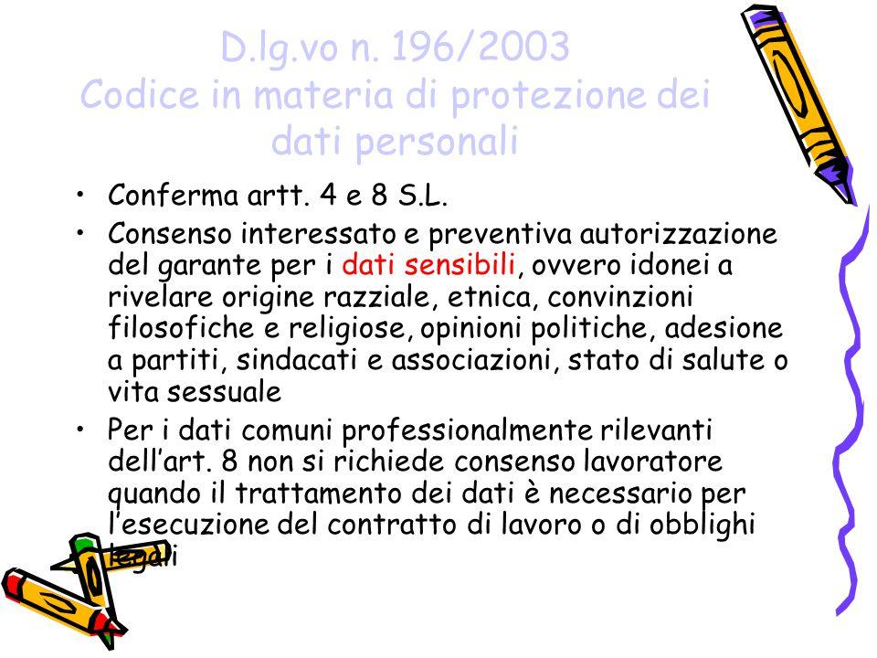 D.lg.vo n. 196/2003 Codice in materia di protezione dei dati personali