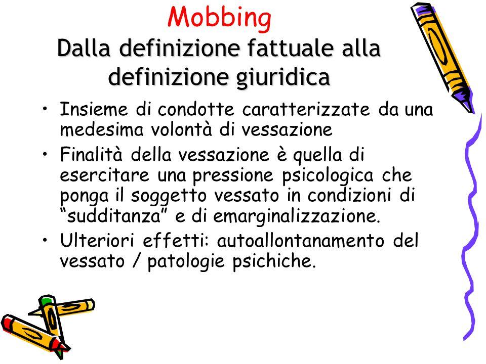 Mobbing Dalla definizione fattuale alla definizione giuridica