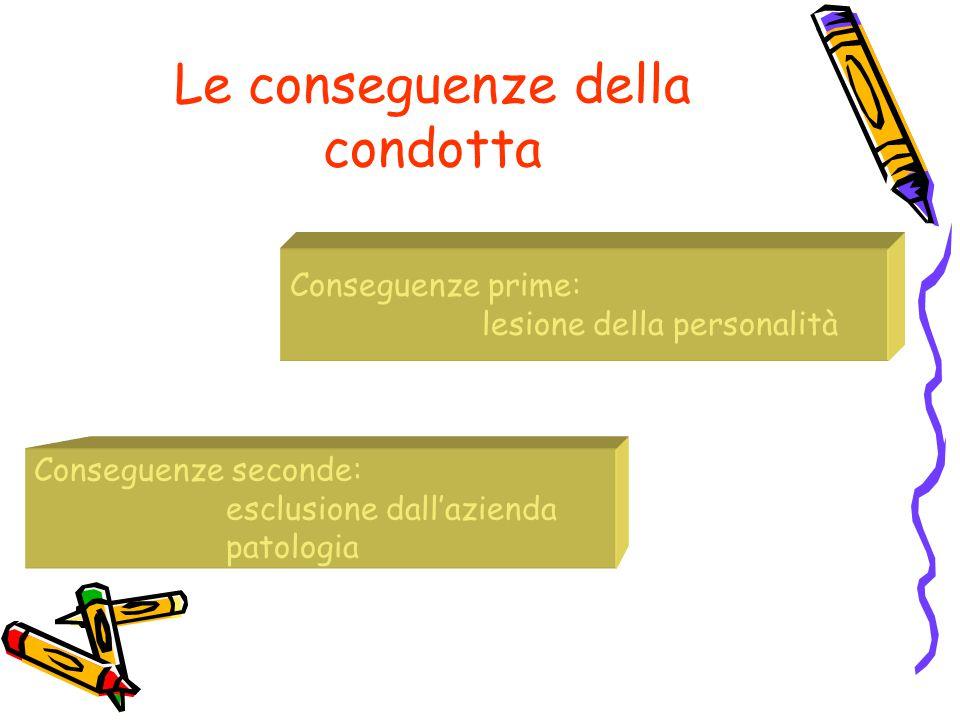 Le conseguenze della condotta