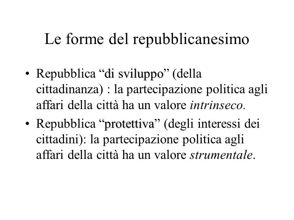 Le forme del repubblicanesimo