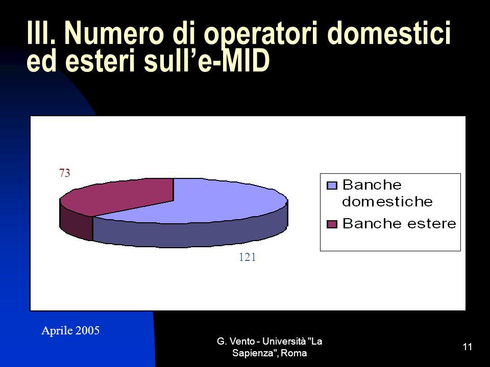 III. Numero di operatori domestici ed esteri sull'e-MID