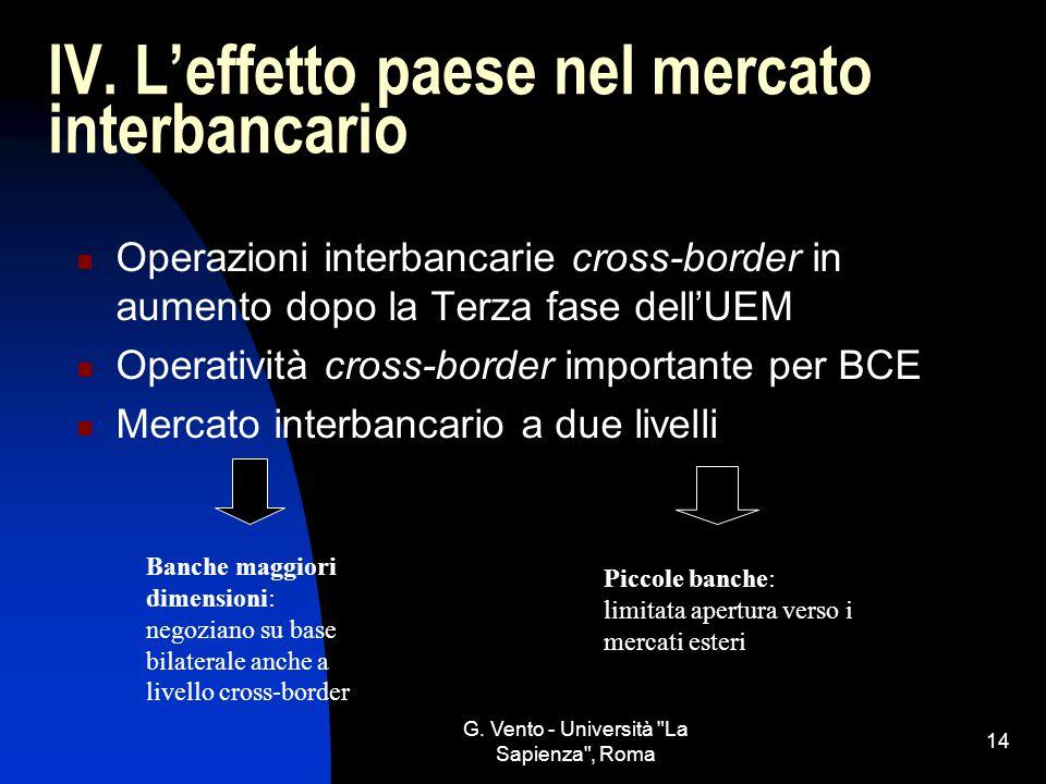 IV. L'effetto paese nel mercato interbancario