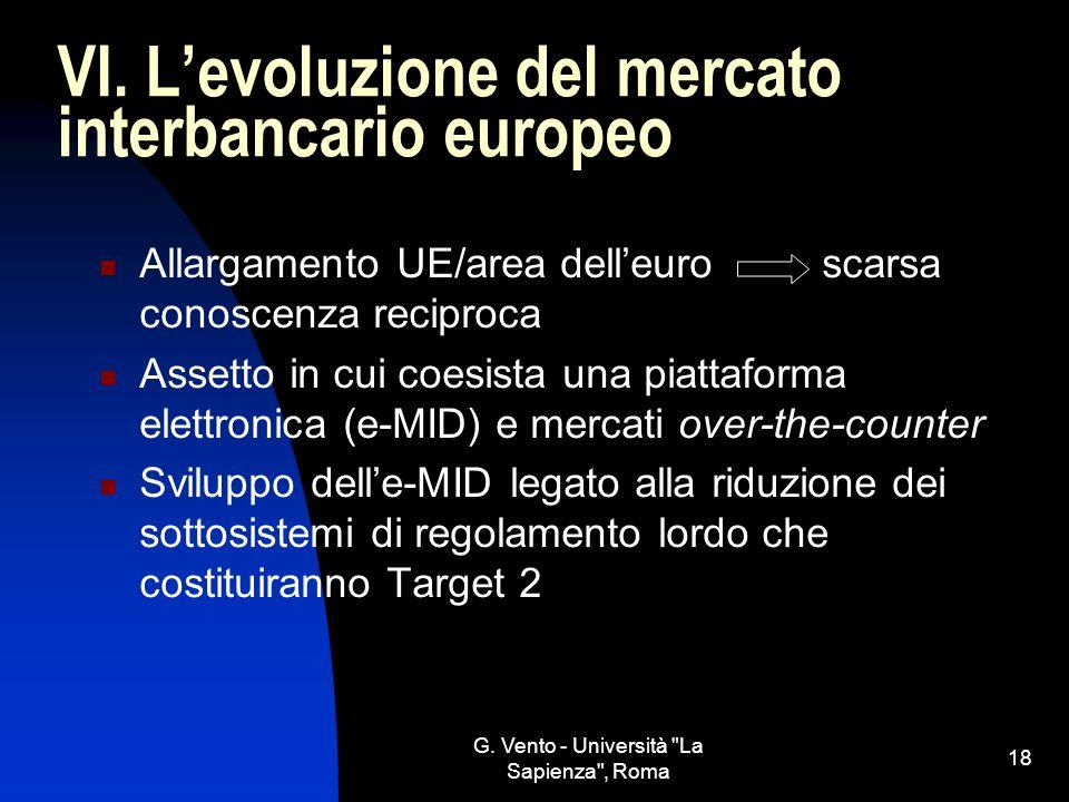 VI. L'evoluzione del mercato interbancario europeo