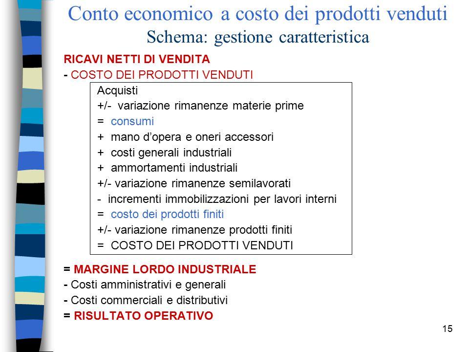 Conto economico a costo dei prodotti venduti Schema: gestione caratteristica