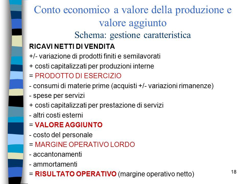 Conto economico a valore della produzione e valore aggiunto Schema: gestione caratteristica