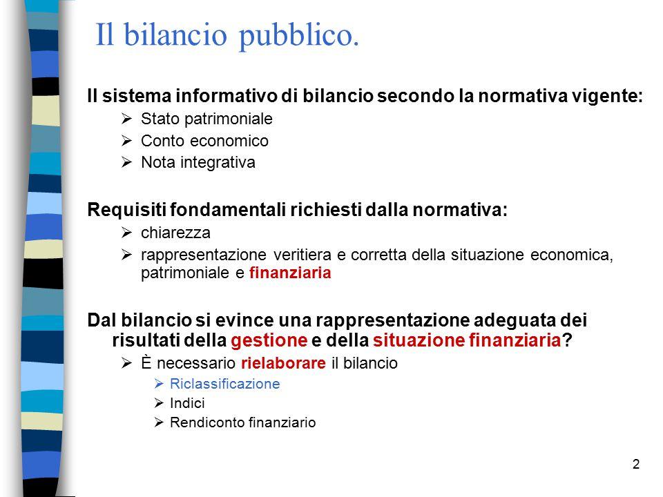 Il bilancio pubblico. Il sistema informativo di bilancio secondo la normativa vigente: Stato patrimoniale.