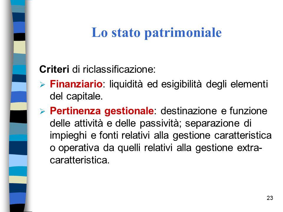 Lo stato patrimoniale Criteri di riclassificazione: