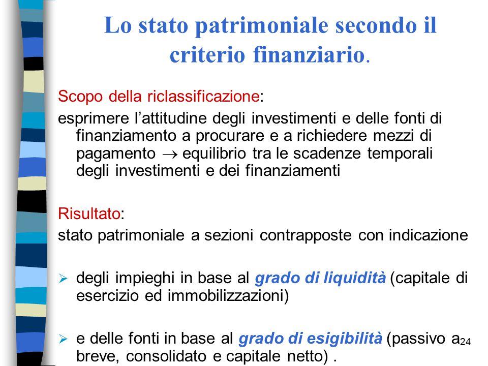 Lo stato patrimoniale secondo il criterio finanziario.
