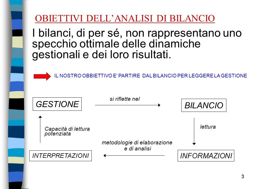 OBIETTIVI DELL'ANALISI DI BILANCIO