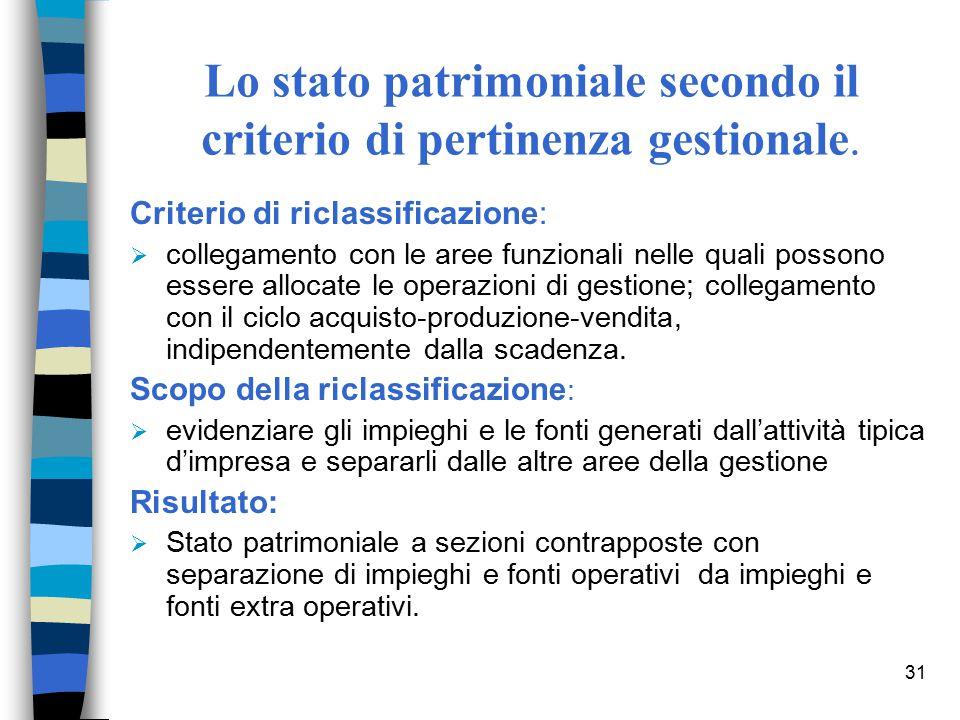 Lo stato patrimoniale secondo il criterio di pertinenza gestionale.