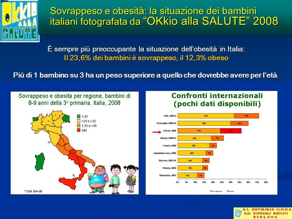 Sovrappeso e obesità: la situazione dei bambini italiani fotografata da OKkio alla SALUTE 2008