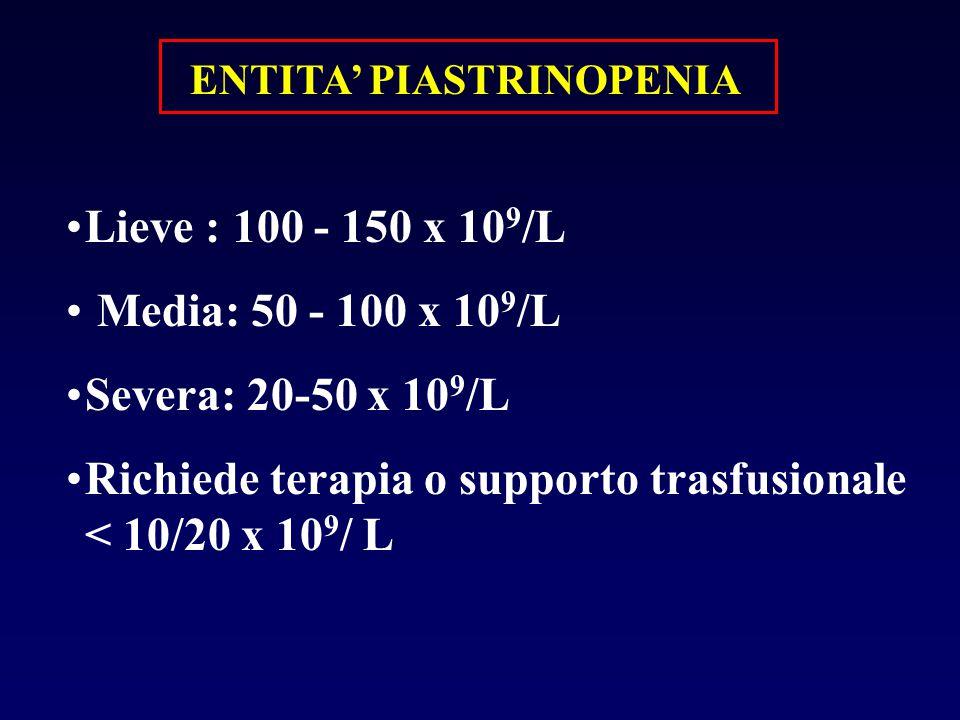 ENTITA' PIASTRINOPENIA