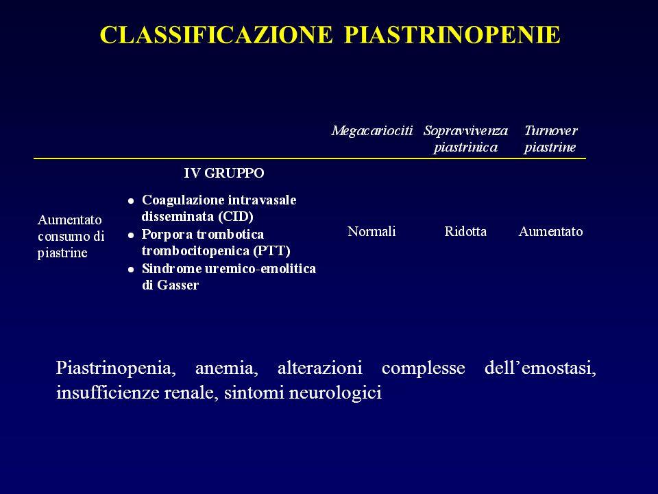 CLASSIFICAZIONE PIASTRINOPENIE