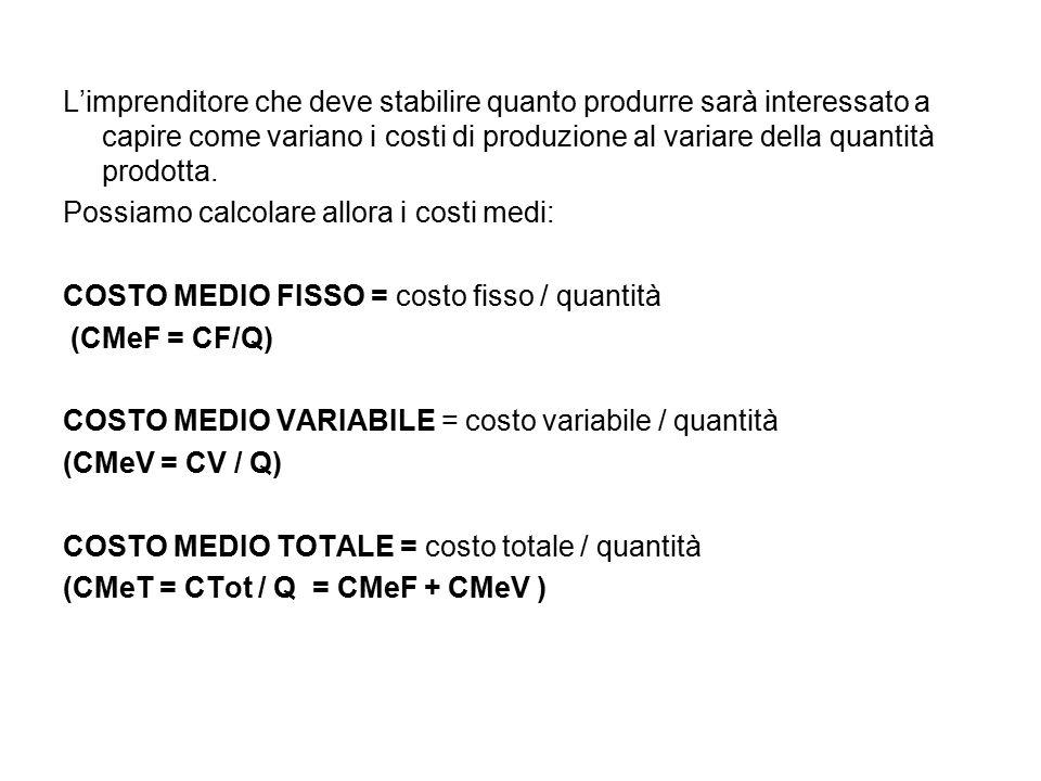 L'imprenditore che deve stabilire quanto produrre sarà interessato a capire come variano i costi di produzione al variare della quantità prodotta.