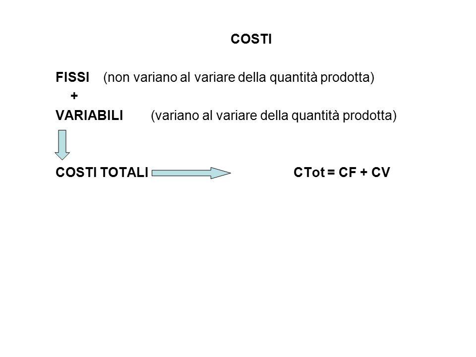 COSTI FISSI (non variano al variare della quantità prodotta) + VARIABILI (variano al variare della quantità prodotta)
