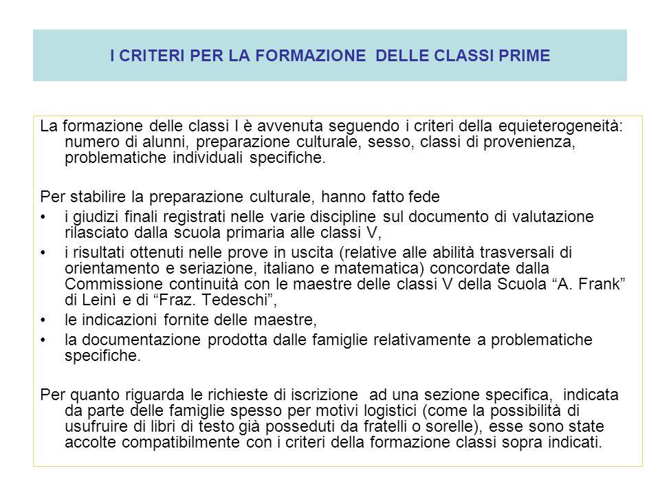 I CRITERI PER LA FORMAZIONE DELLE CLASSI PRIME
