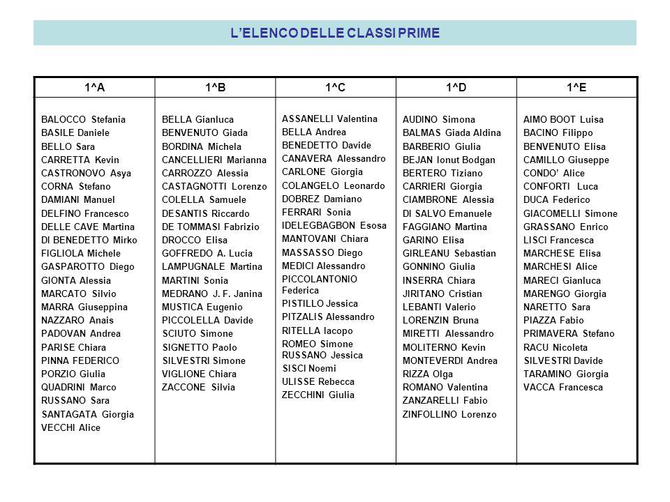 L'ELENCO DELLE CLASSI PRIME