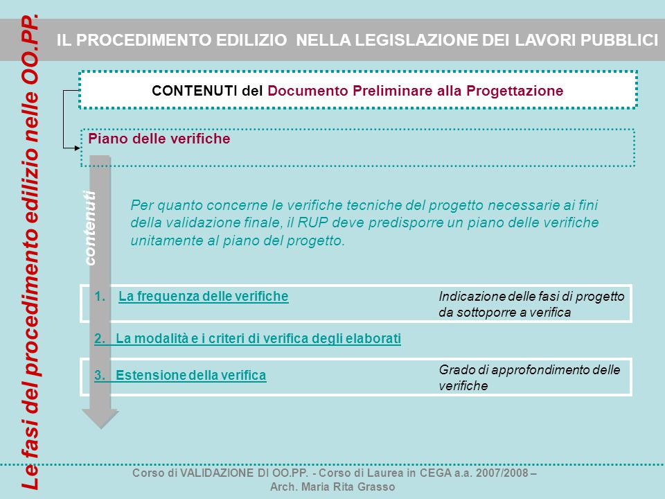 CONTENUTI del Documento Preliminare alla Progettazione