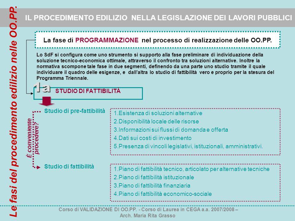 1a Le fasi del procedimento edilizio nelle OO.PP.