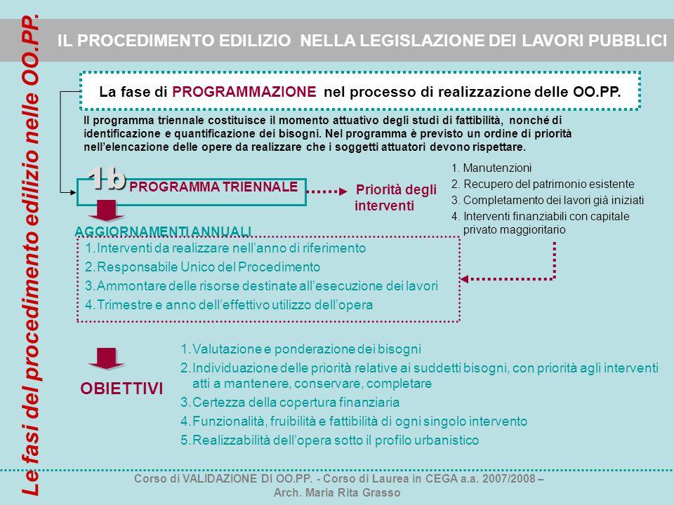 La fase di PROGRAMMAZIONE nel processo di realizzazione delle OO.PP.