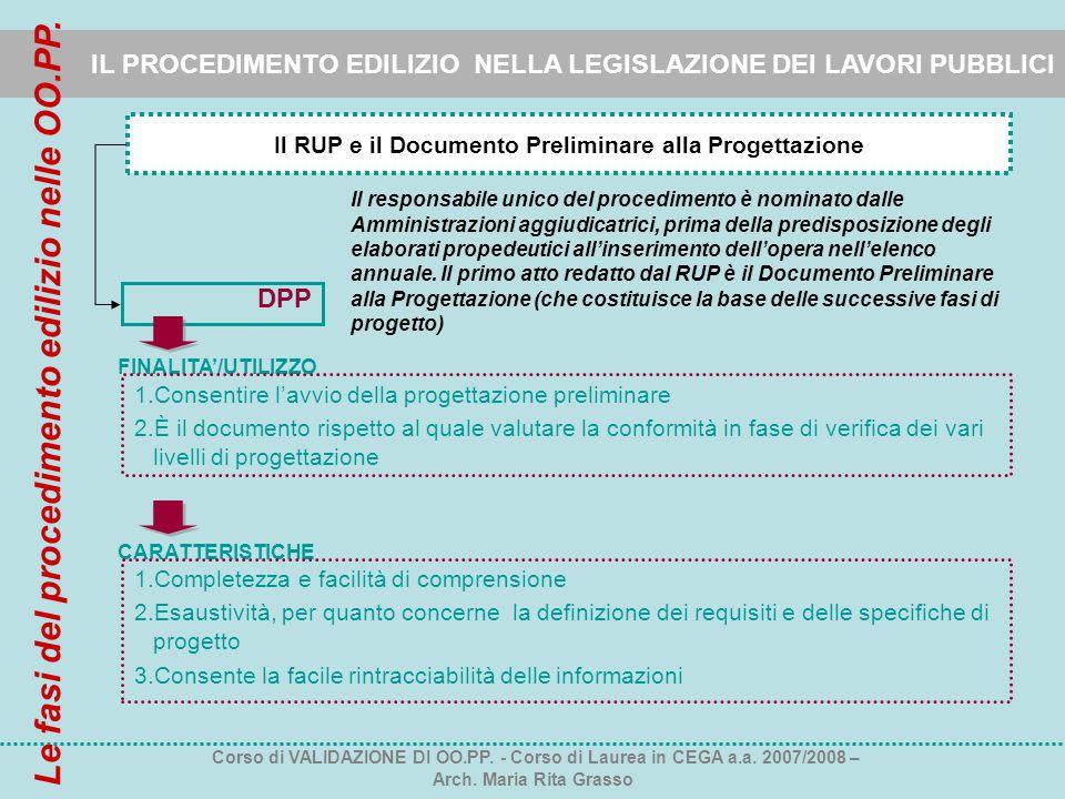 Il RUP e il Documento Preliminare alla Progettazione