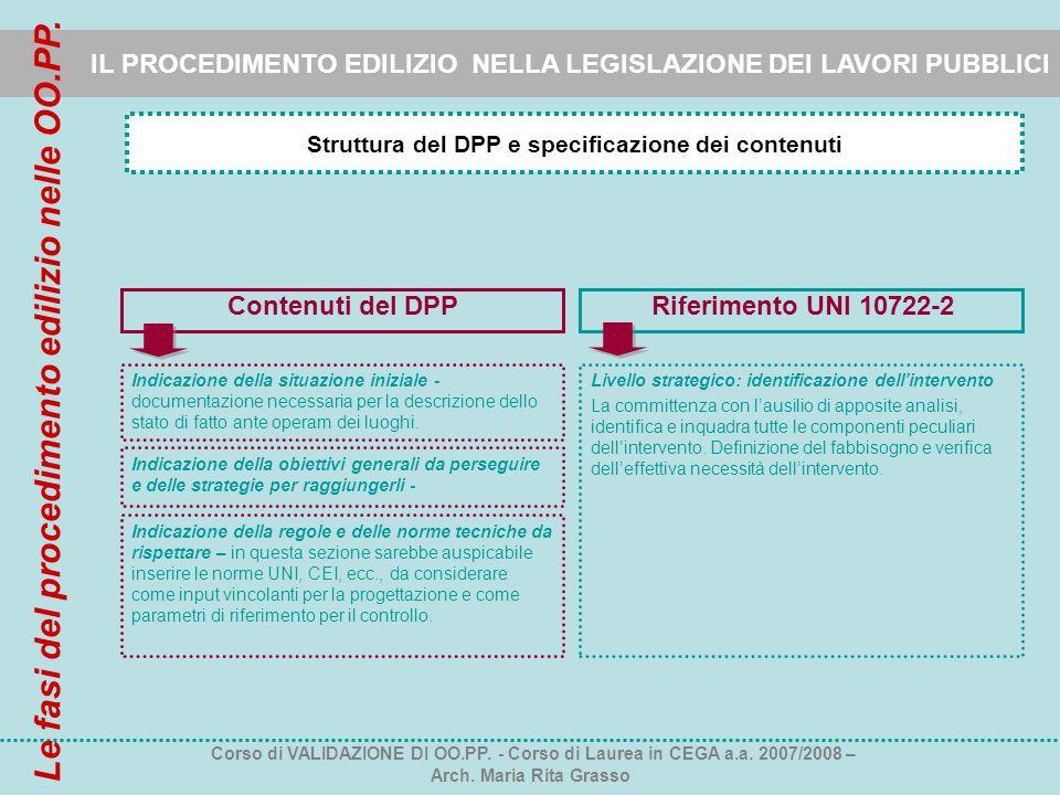 Struttura del DPP e specificazione dei contenuti