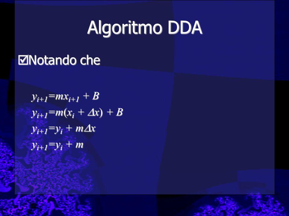 Algoritmo DDA Notando che yi+1=mxi+1 + B yi+1=m(xi + x) + B