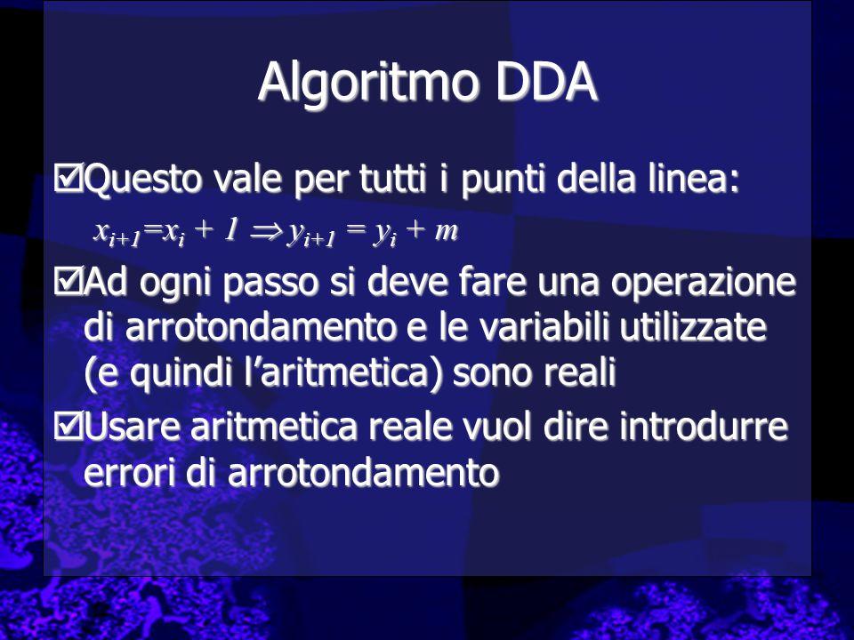Algoritmo DDA Questo vale per tutti i punti della linea: