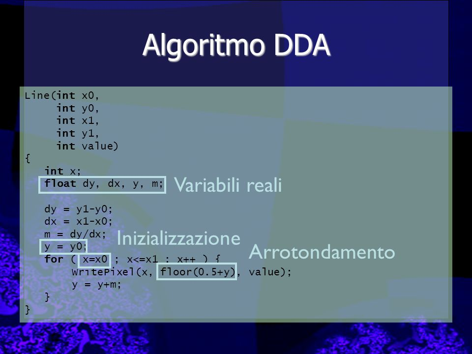Algoritmo DDA Variabili reali Inizializzazione Arrotondamento