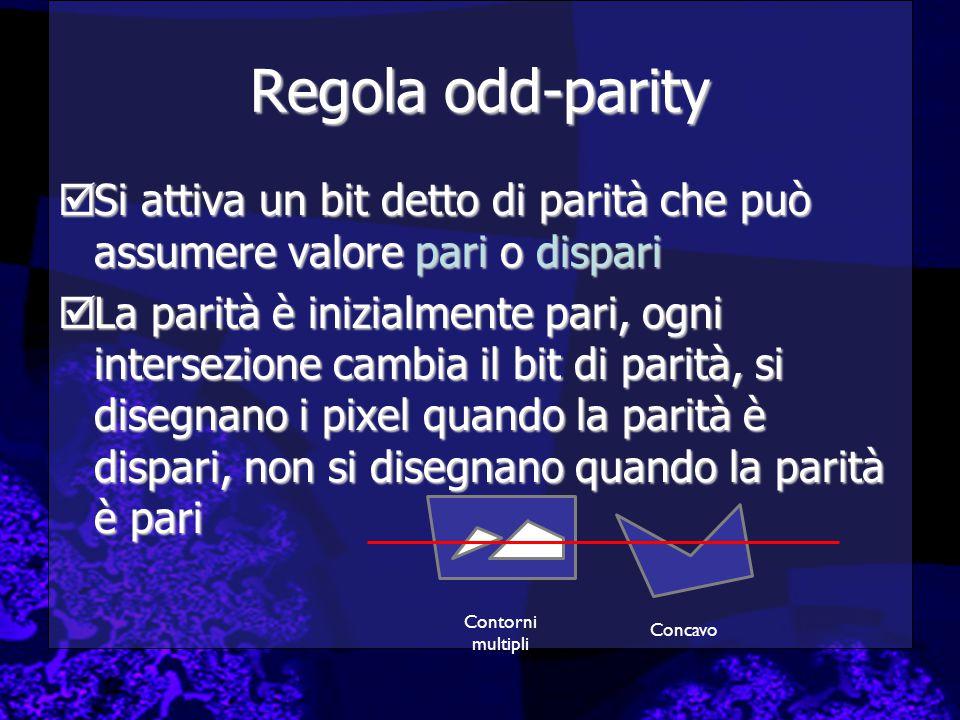 Regola odd-parity Si attiva un bit detto di parità che può assumere valore pari o dispari.
