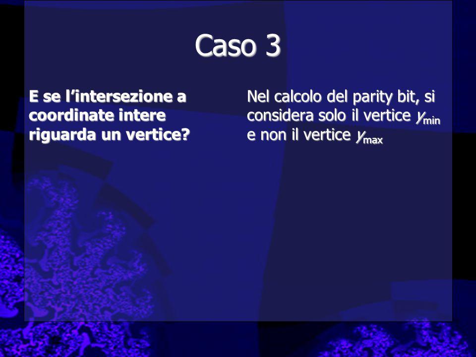 Caso 3 E se l'intersezione a coordinate intere riguarda un vertice