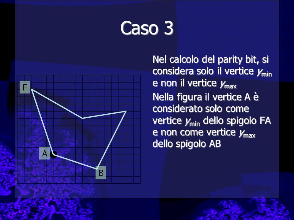 Caso 3 Nel calcolo del parity bit, si considera solo il vertice ymin e non il vertice ymax.