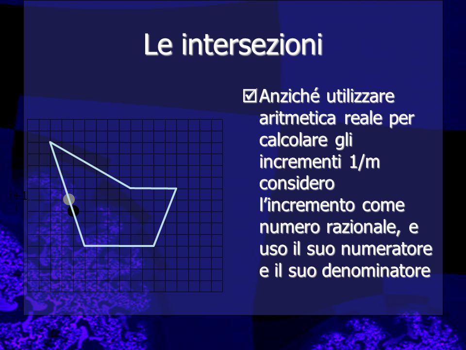 Le intersezioni