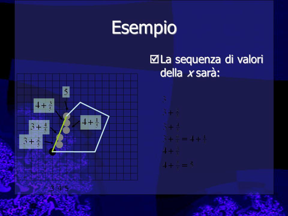 Esempio La sequenza di valori della x sarà: 3 4 5