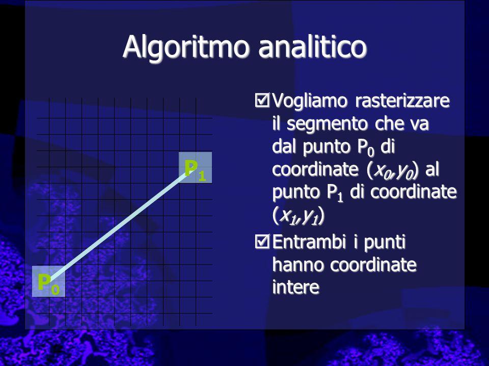 Algoritmo analitico P1 P0
