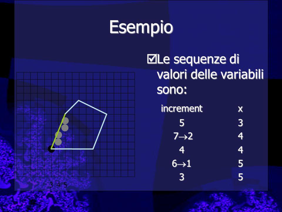 Esempio Le sequenze di valori delle variabili sono: increment x 5 3