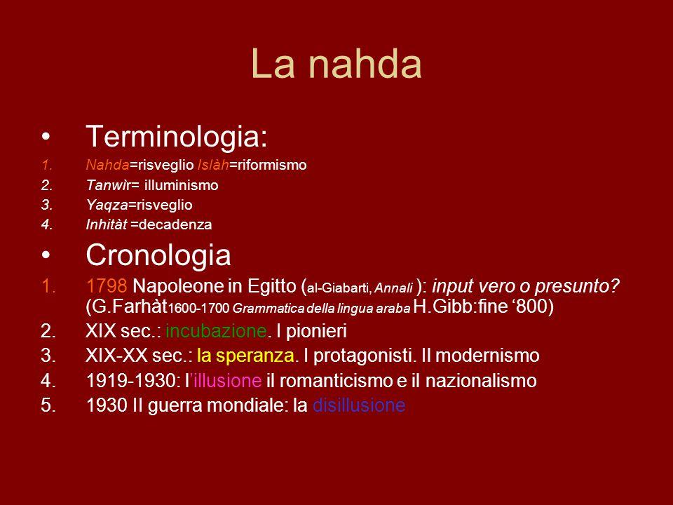 La nahda Terminologia: Cronologia