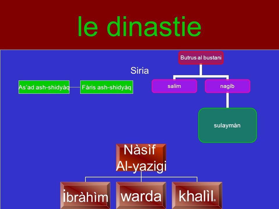 le dinastie Siria At-Tahtàwi As'ad ash-shidyàq Fàris ash-shidyàq