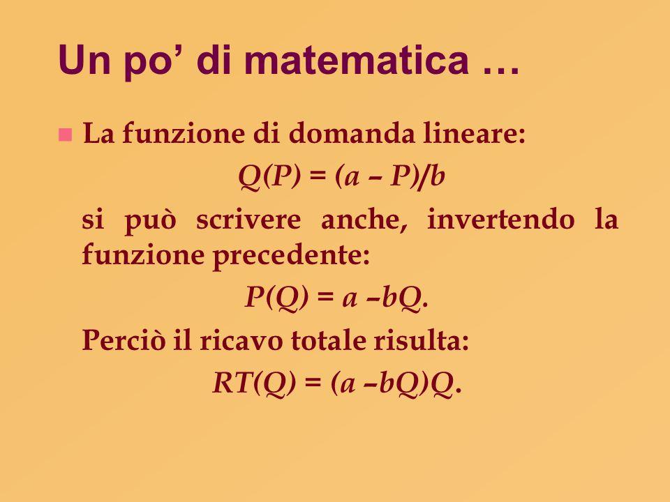Un po' di matematica … La funzione di domanda lineare: