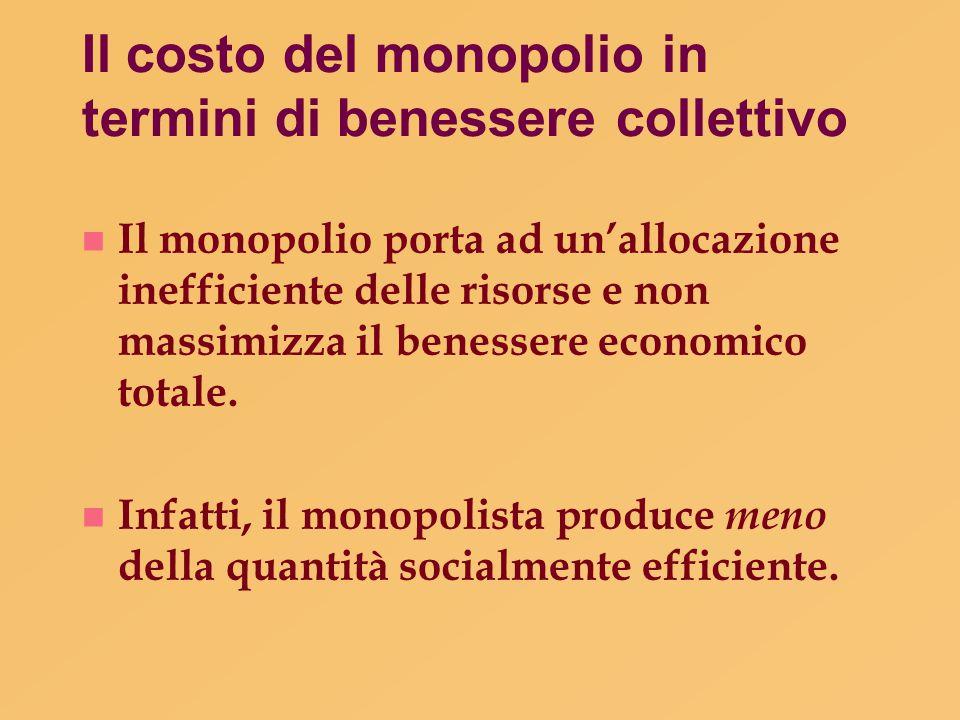 Il costo del monopolio in termini di benessere collettivo
