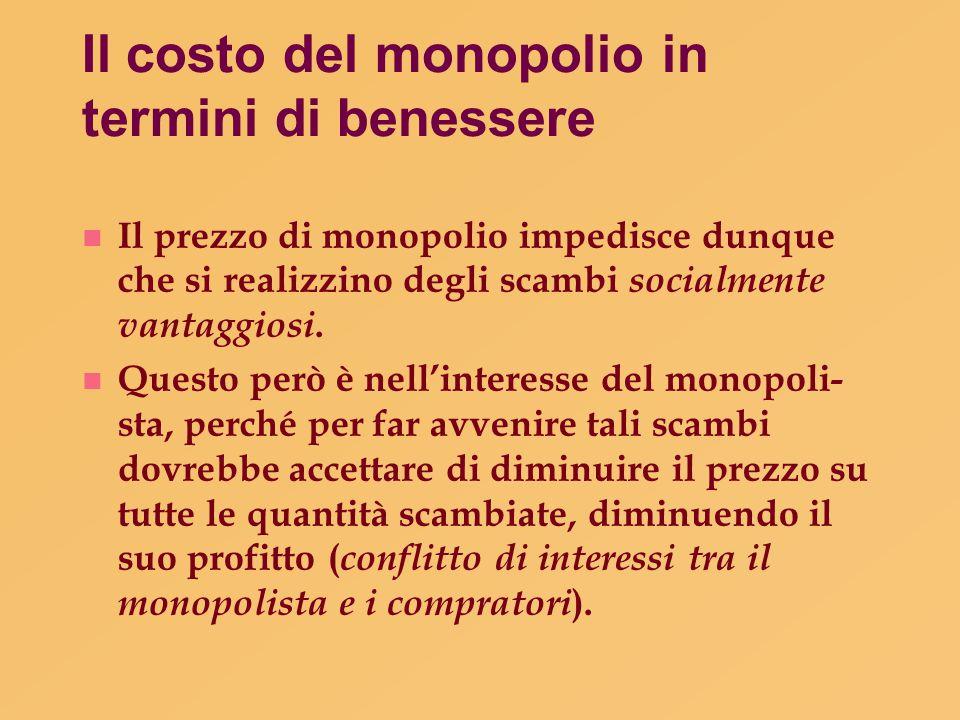 Il costo del monopolio in termini di benessere