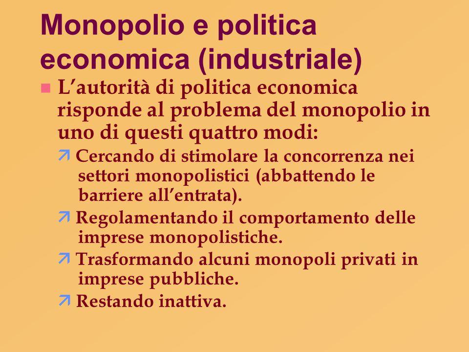 Monopolio e politica economica (industriale)