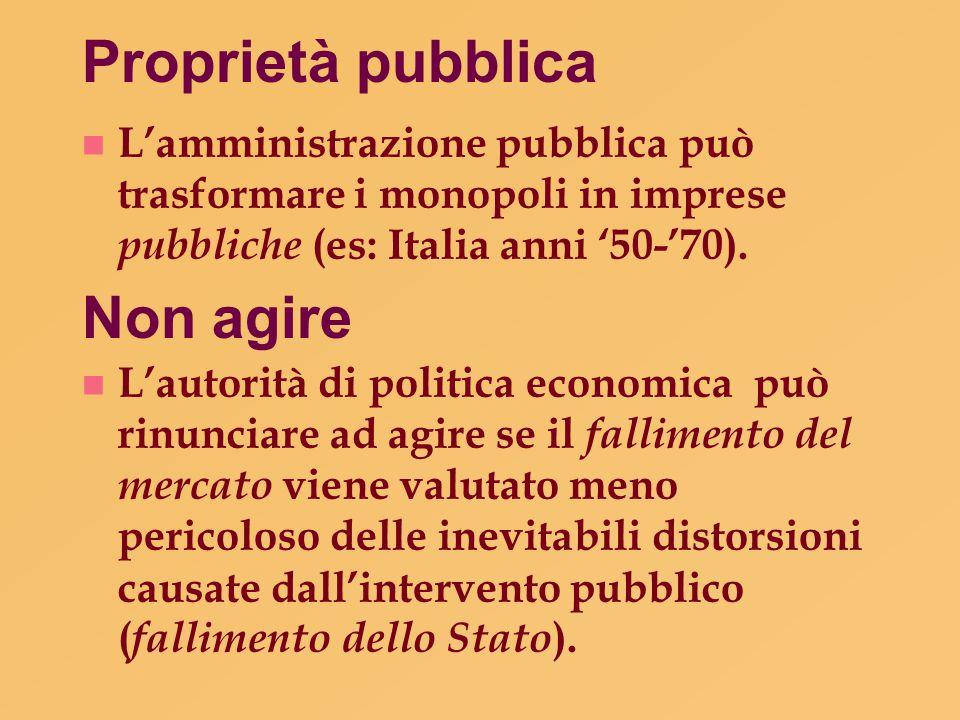 Proprietà pubblica Non agire