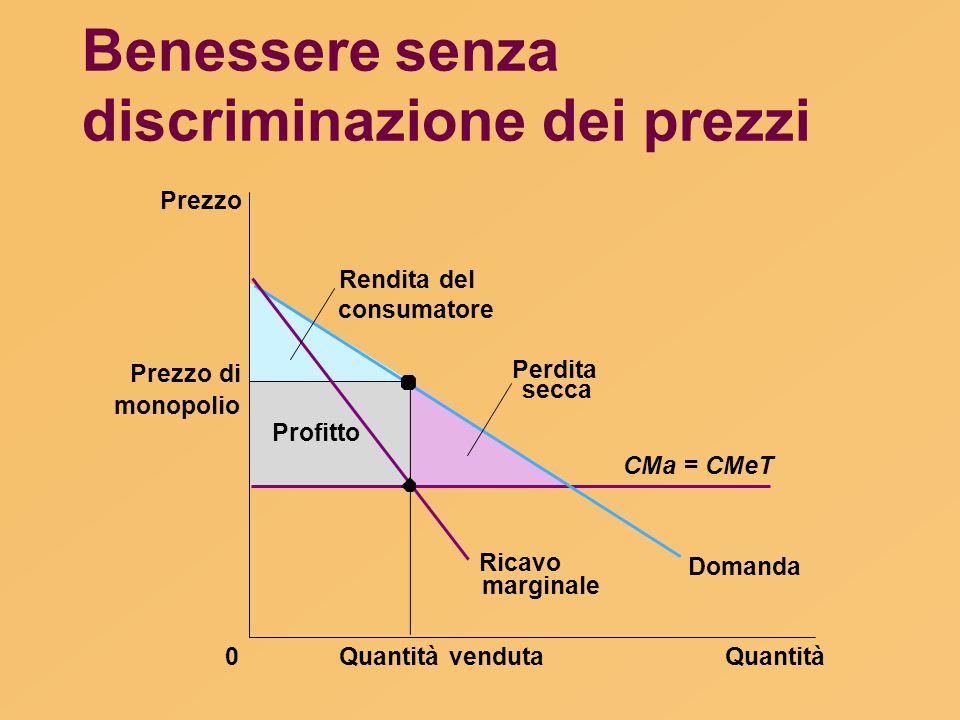 Benessere senza discriminazione dei prezzi