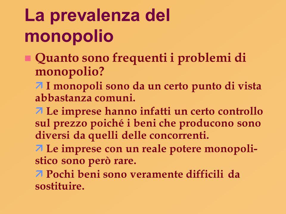 La prevalenza del monopolio