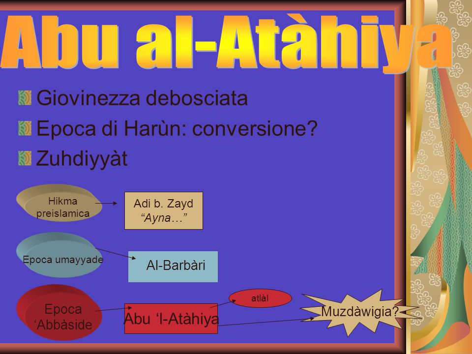 Abu al-Atàhiya Giovinezza debosciata Epoca di Harùn: conversione