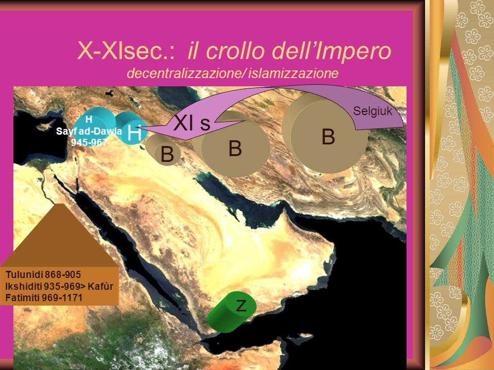 X-XIsec.: il crollo dell'Impero decentralizzazione/ islamizzazione