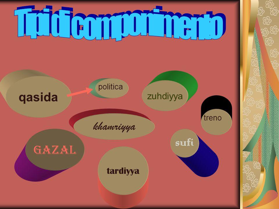 Tipi di componimento qasida khamriyya sufi gazal zuhdiyya tardiyya